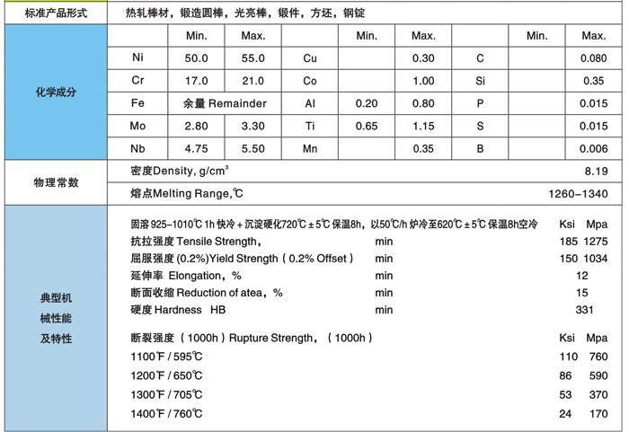 Inconel718英科耐尔合金锻造圆棒