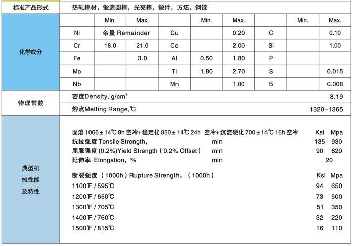 GH4180高温合金热轧棒材